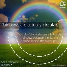 Full Circle Rainbows