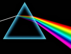 Light through prism